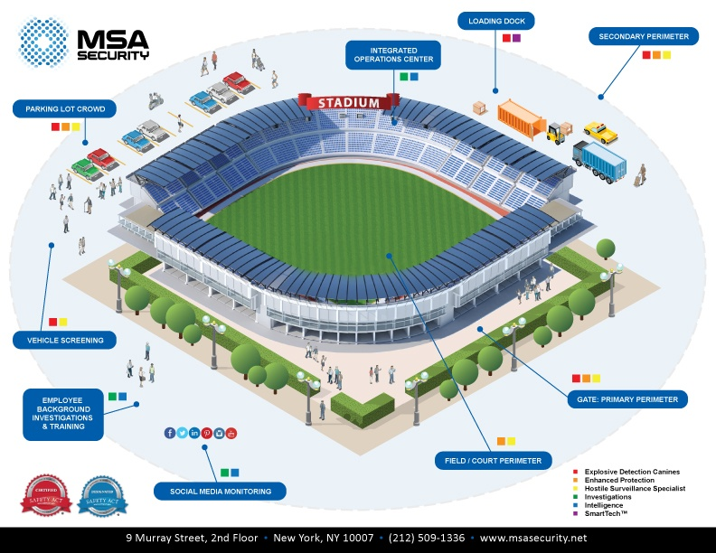 Layered Security_Stadium